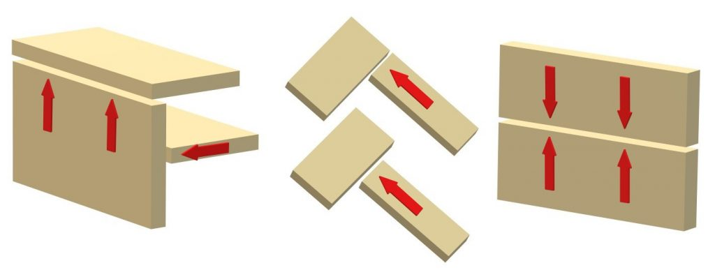 Wood butt joints for kreg pocket hole joinery